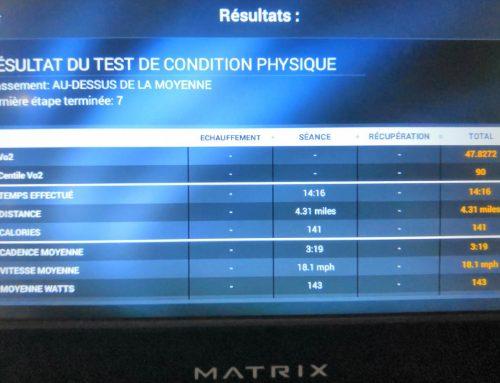 Le test Cooper